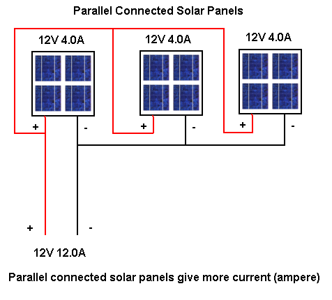 solar batteries connecting solar batteries in series and parallel rh solarbatteriesyanamida blogspot com
